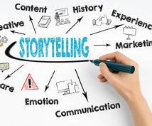 驚異のストーリー・パワーポイントの資料を作成します 外資系企業マーケティング30年一筋のプロにお任せください