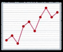 クロス集計、データのグラフ化をお手伝いいたします レポートや論文、面倒なデータ整理に