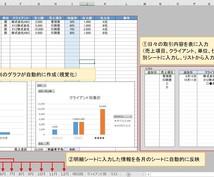 あらゆるエクセル/Excelの作業を代行します エクセルの作業が苦手なあなたに:マクロVBAにも対応します
