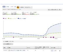 iPhoneアプリ・HP・製品の告知に最適!iPhoneユーザ3000人のタイムラインに宣伝します!