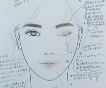 自分を好きになる♪顔分析ヘアメイク提案します あなたの写真にメイクを足していく事でリアルな再現が可能!!