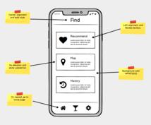 アプリ・システムのプロトタイプを開発します 新規事業をお考えの方、まずは「動くモノ」を持ちませんか?