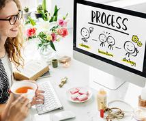 持続力優先版|Webサイトの改善提案をします これぞココナラ!業界で個人指名されてきたプロが本気で分析!