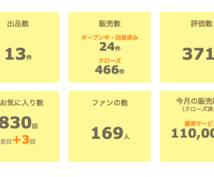 ココナラの売上がアップするアドバイスします 実質3000円でプラチナランクが売上を倍増させるアドバイス