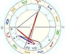 専業占星術師のエロスとプシケの相性占い♡ます あなたとお相手の絆の種類やお二人の関係の性質を占います。