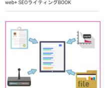 SEOライティングの基礎を徹底的に教えます SEO対策をまとめた180ページ以上のPDFを送付します。