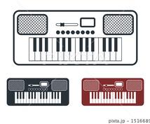 樋口さん一枚で音楽制作します 安価で、オリジナリティを表現する。