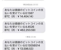 【イギリス政府公認】日利1.5%配当のエビデンス全公開可能