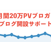 Wordpressブログ開設をサポートします ブログ未経験歓迎!月間20万PVブロガーが開設をサポート!