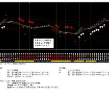 FX相場優位性を赤白で可視化します バージョンUPでサイン矢印機能を追加しました!