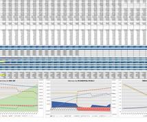 不動産投資の収益シミュレーションを提供します 独自に作成したExcelです。30年分の収益計算が可能です。