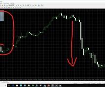 瞬時に通貨ペアの強弱を一覧で把握できます 最適な通貨ペアの順位を%付きで知らせてくれます。
