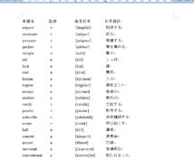 英単語帳をエクセル・ワードで作成いたします