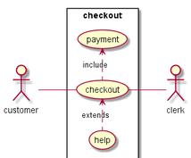 お手元のUML図をPlantUMLで書きます UML図をバージョン管理が容易なPlantUMLで書き直し