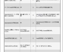 ホームページの解析(SEO対策)