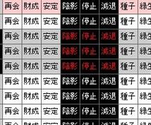 ☆六爻占術☆最短1時間❗️(今だけ)でお占いいたします。占術使い専門のスタッフ2名で対応いまします☆
