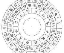 宿曜占星術であなたの全てを占います 人は生まれたその日から宿命を背負っている。あなたはどの宿かな