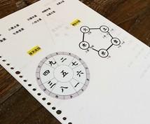 九星気学で運気をアップするアドバイスします 旅行や引越など方位を活用した開運術をお伝え致します。