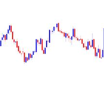 バイナリーオプション攻略法。1分取引の手法教えます かんたんにできる短期取引の手法はここで手に入ります