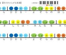 ひらがなで音名が書いた楽譜をお渡しします 音符を読むのが苦手なピアノ初心者向けのひらがな楽譜は必見です