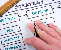 ビジネスのアイデアワードを500個お作りします 「起業・新規事業立ち上げ」につながるアイデアを見つけよう!