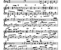 あなたの代わりに耳コピします 楽譜が無くて困ってる方にオススメ!