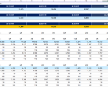 エクセルの事業計画と予算管理が出来ます P/Lシミュレーションと予算管理のテンプレートをお探しの方へ