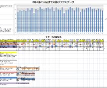 ロト6第733回までの全データのグラフ化、分析しやすい視覚化をあなたに代わって私が承ります。