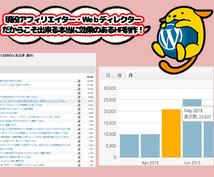 高品質なワードプレスサイト5P制作します 【デモ有】Webディレクターが請求力のあるHPを本気で制作