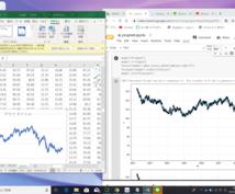 時系列データを予測します pythonを用いた時系列データの予測を承ります。