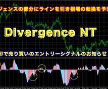 DivergenceNT 相場転換をお知らせします ダイバージェンスを視覚的に表示し相場の転換で損小利大