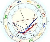 西洋占星術師が豊かさを引き寄せる占いします 他にはない☆アバンダンティアから豊かさと幸運を引き寄せる占い