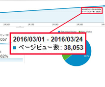 【広告掲載】検索1位!月間平均4~5万PVのゲームサイトであなたのバナー広告を掲載します。