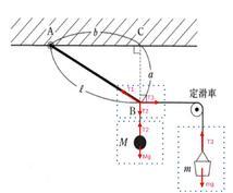 簡単な力学(物理)の問題の説明例を提供します。