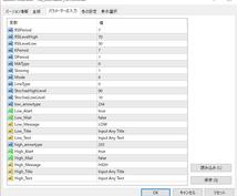 MT4オリジナルインジケーター③提供します RSIとストキャスの融合アラート。連続サインカット版。