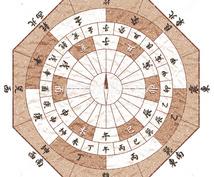 開運方位とり☆一ヶ月分の吉日と方位を出します 玄空風水歴と九星気学の両方を使って、方位と日時をみます。