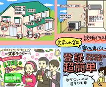 商用利用可のイラスト作成します ◆HP・ブログの記事・チラシの内容をわかりやすく!◆