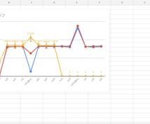 """毎月の給与をグラフで""""見える化""""します Googleスプレッドシートを使って人生設計を建てよう"""
