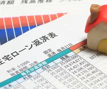 住宅ローンの金利交渉の本音を元銀行員が語ります 新しく住宅ローンを検討している方、借換を検討されている方へ