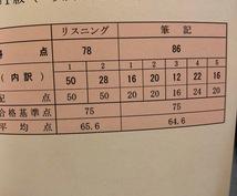 中国語を日本語に翻訳します 迅速な対応をします。中日翻訳だけでなく、日中翻訳も始めました