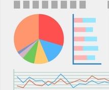 看護研究の統計解析の相談に応じます 看護研究の統計解析で悩んでる方にアドバイスします。