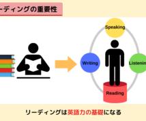現役英語講師が英文記事を解説します TOEIC対策にも!50分の音声解説で精読のコツが分かる!