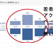 (アフィリ可)日本人のいいねが7万人以上のフェイスブックページであなたのページを拡散・シェアします!