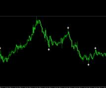 FX取引専用反発点を狙います 転換点を捉えてトレードを強力サポート