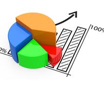 投資信託の正しい選び方教えます 金融機関のおすすめ商品を買ってはいけません