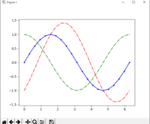美しいグラフ製作します 現役理工系大学院生が論文やプレゼンに使えるグラフ製作を代行!