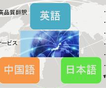 漫画、同人誌、ゲームシナリオなどを翻訳します 漫画・同人誌・ゲームなどの翻訳サービス(日⇔英)(日⇔中)