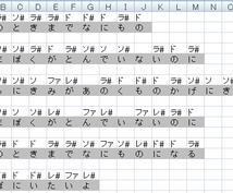 音程をカラオケのバーみたいに表示します ボーカルピッチ確認用にご利用下さい