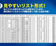 新規開拓ハローワーク収集データ法人リスト販売します 取得したデータの日付を知りたい方はお問い合わせください。