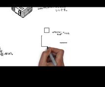 ホワイトボードアニメーションを作成します ご要望にお応えするハイクオリティーコンテンツ
